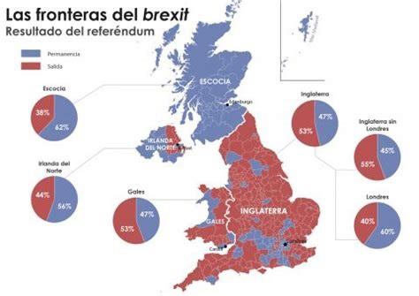 resultados del referendum.jpg